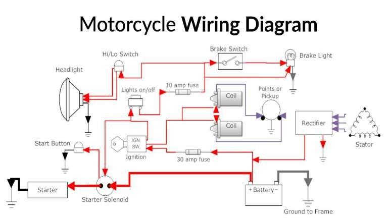 12 Motorcycle Wiring Diagram Without, Wiring Diagram Motorcycle