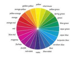 Colors That Go Together detailed color wheel, for more precise color help in deciding