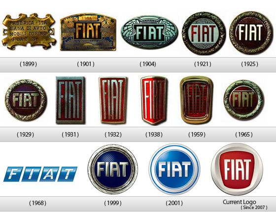 22 Corporate Brand Logo Evolution Of Automobile Groups Con