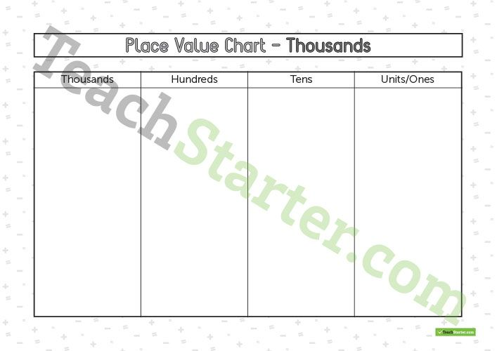 Teaching Resource A Blank Place Value Chart To Use When Exploring
