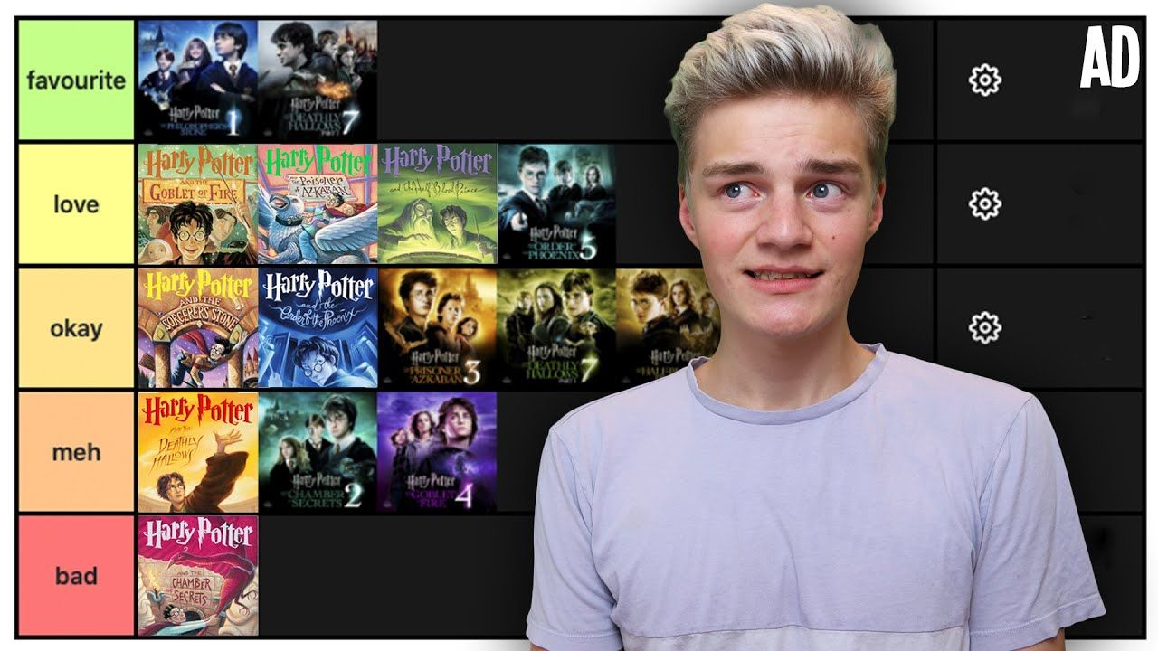 Ranking The Harry Potter Books And Movies Tier List Harry Potter Books Potter Harry