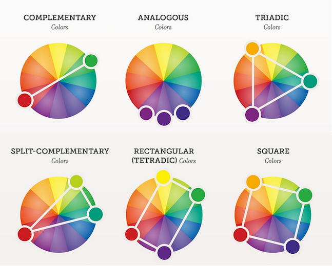 Color Wheel Schemes Homebased Business Color Schemes Design
