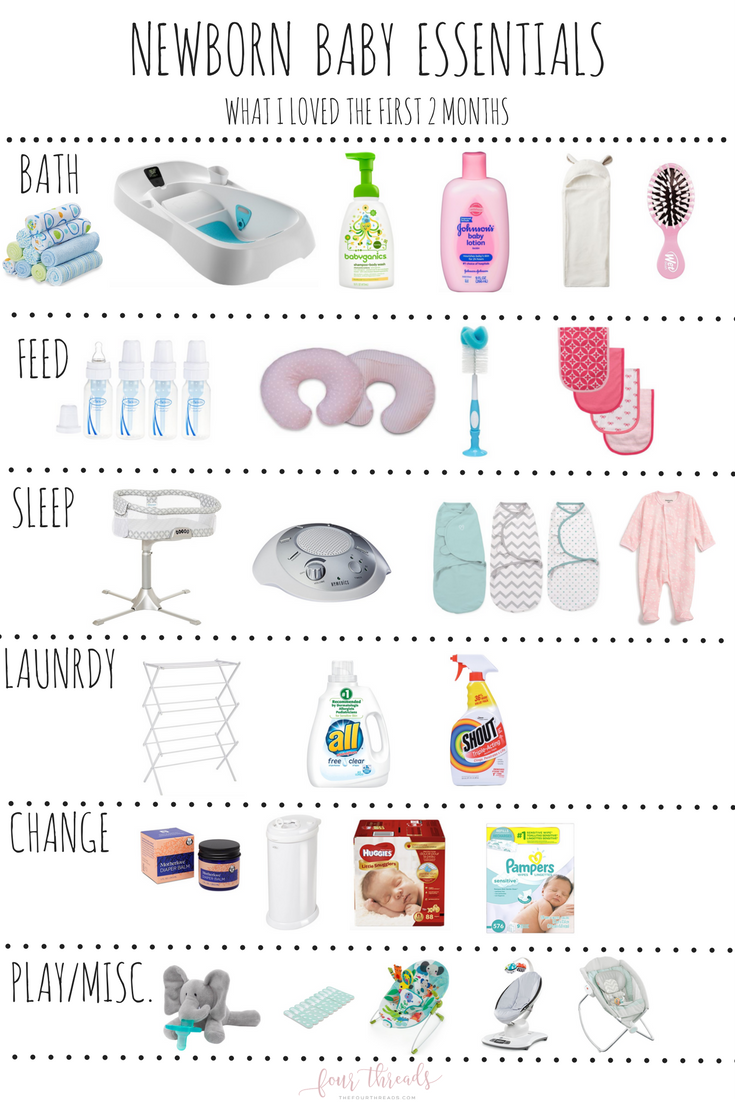 Baby Items List With Pictures : items, pictures, Newborn, Essentials, Threads, Newborn,, Essentials,, Hacks