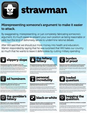 Types Of English Essays A Website That Simply Explains Logical Fallacies Would Be Good To Teach  When Doing Units On Media Literacy Argumentative Writing Or Debate Jj How To Write An Application Essay For High School also Thesis Statements For Persuasive Essays A Website That Simply Explains Logical Fallacies Would Be Good To  What Is A Thesis Statement In An Essay