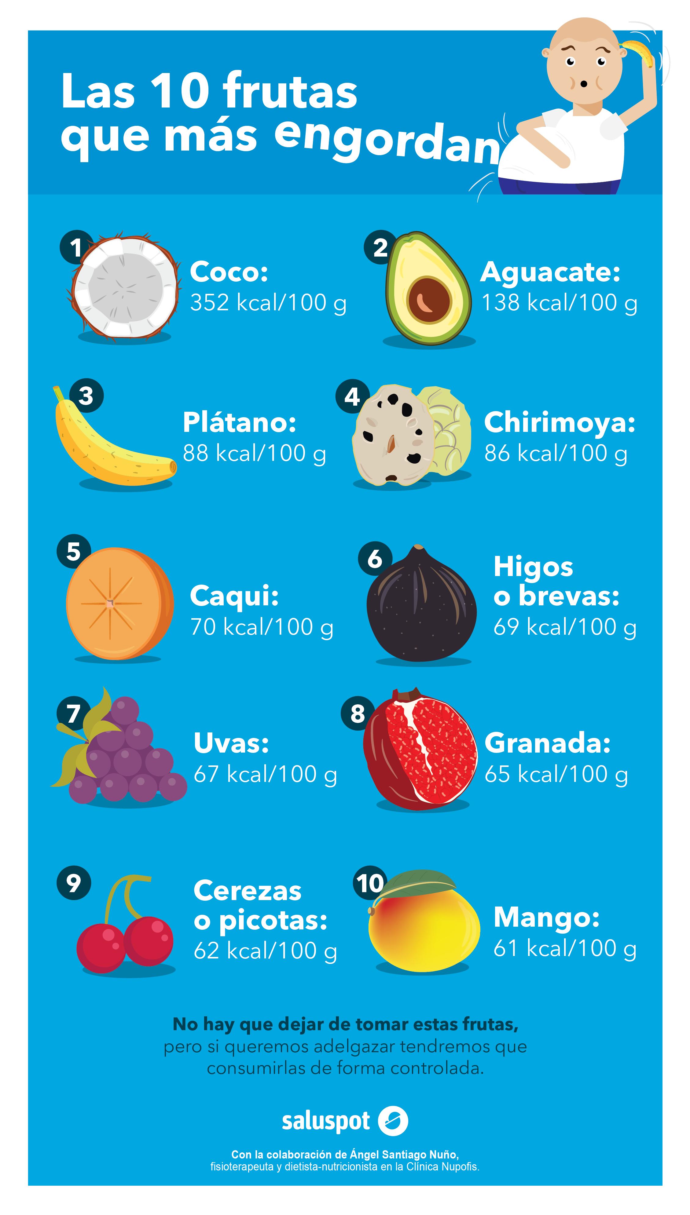 Frutas que engordan infograf a en colaboraci n con ngel santiago nu o ejercicios - Alimentos que mas engordan ...