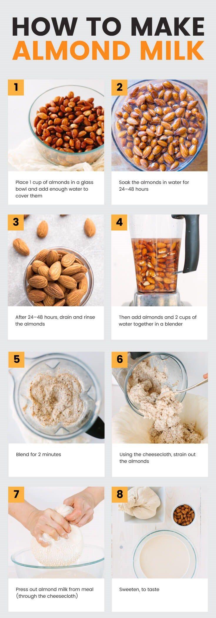 Almond Milk Nutrition Benefits for the Brain, Heart
