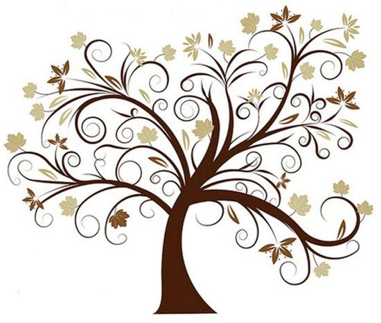 Family tree - I think this is the one! Family trees Pinterest