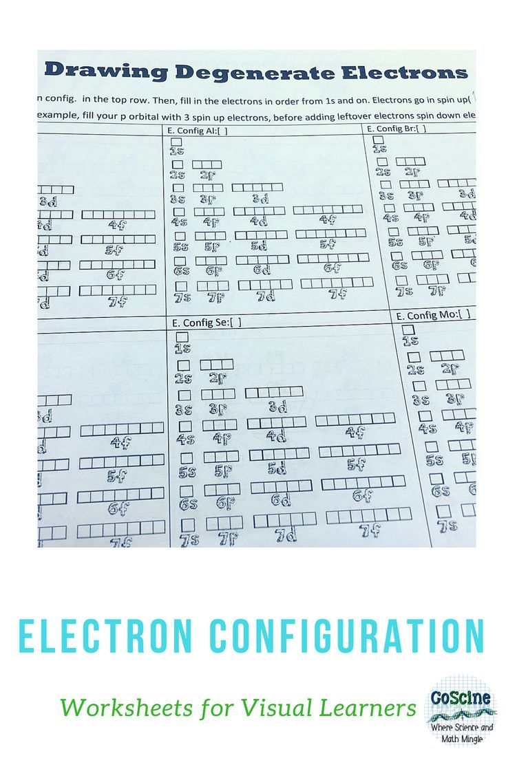 Drawing Electron Configurations High school chemistry