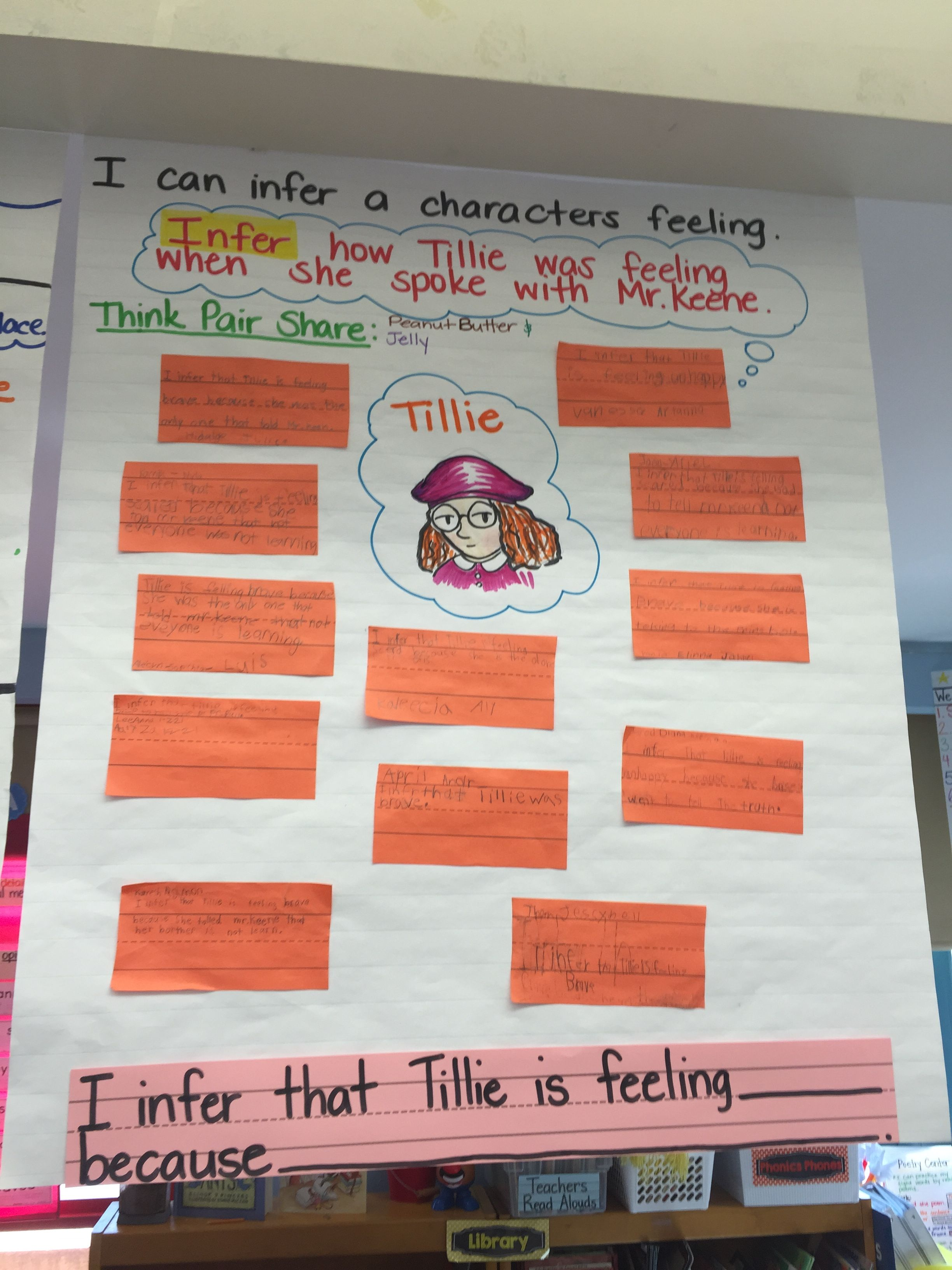 Infer A Characters Feeling