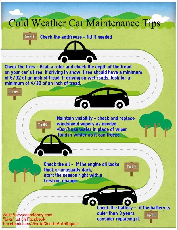 5 Cold Weather Car Maintenance Tips Car Maintenance Car