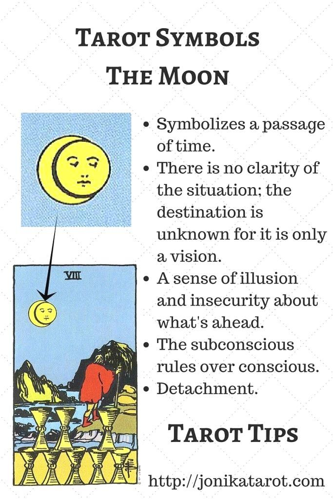Tarot Symbols The Moon Tarot 101 Pinterest Tarot Symbols And