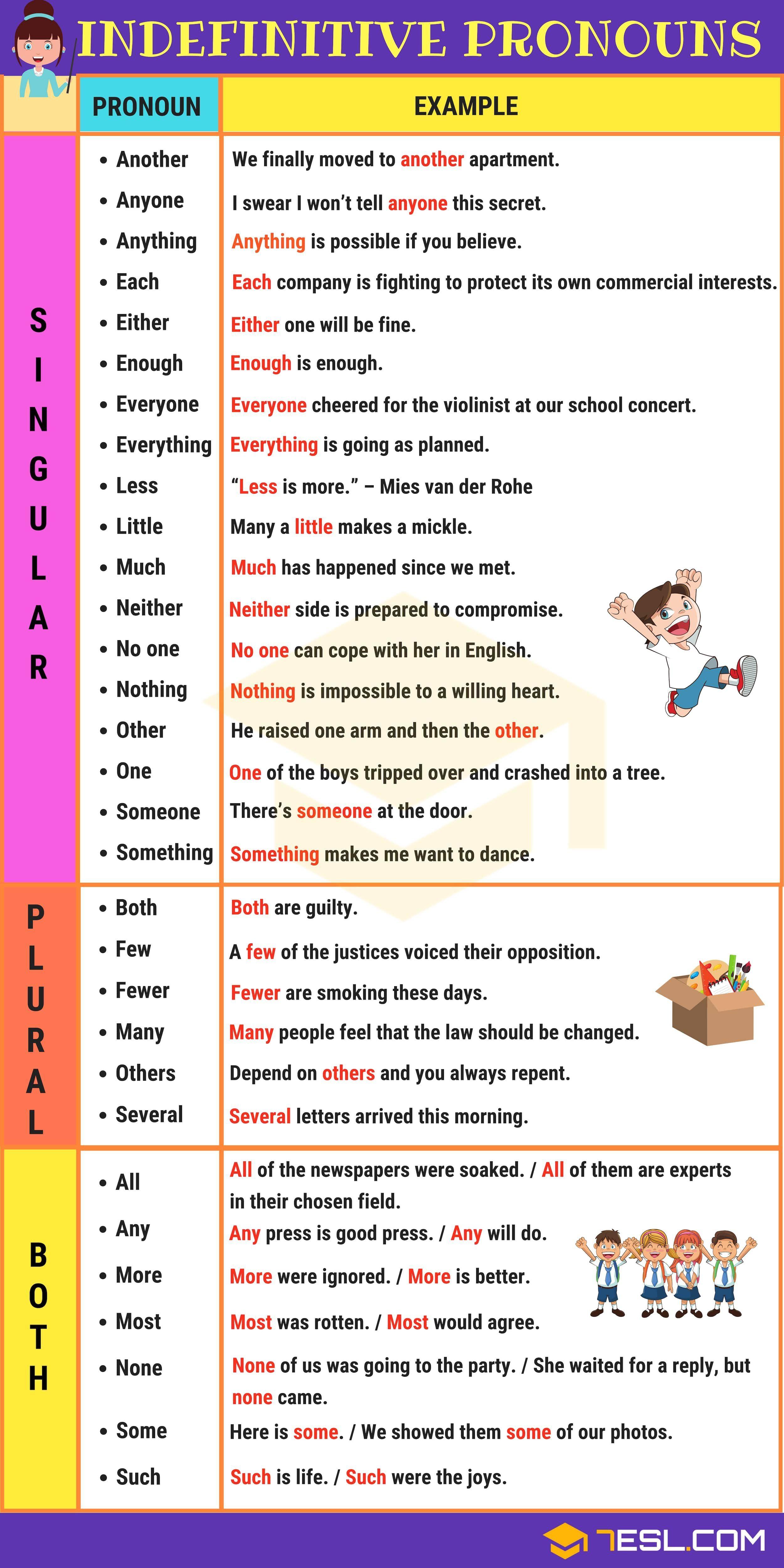Unbestimmte Pronomen Nutzliche Singular Plural Liste