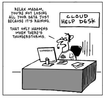Back At The Cloud Help Desk