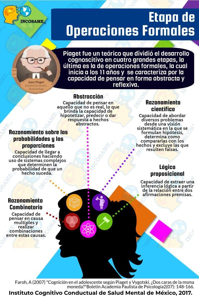 260 Ideas De Psicopeques Psicologia Infantil Educacion Emocional Psicologia