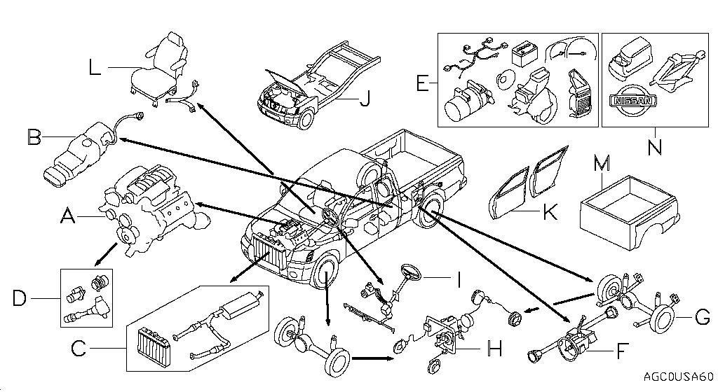 Pin By Stafford Wallace On Inspirational Nissan Titan Nissan Nissan Diesel Truck