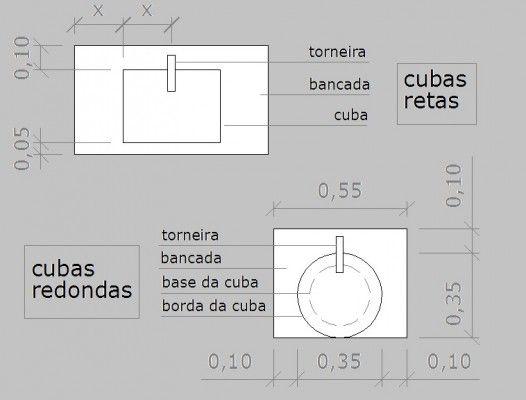 Qual Tamanho De Cuba Ideal Para Cada Bancada Cuba Cuba Banheiro