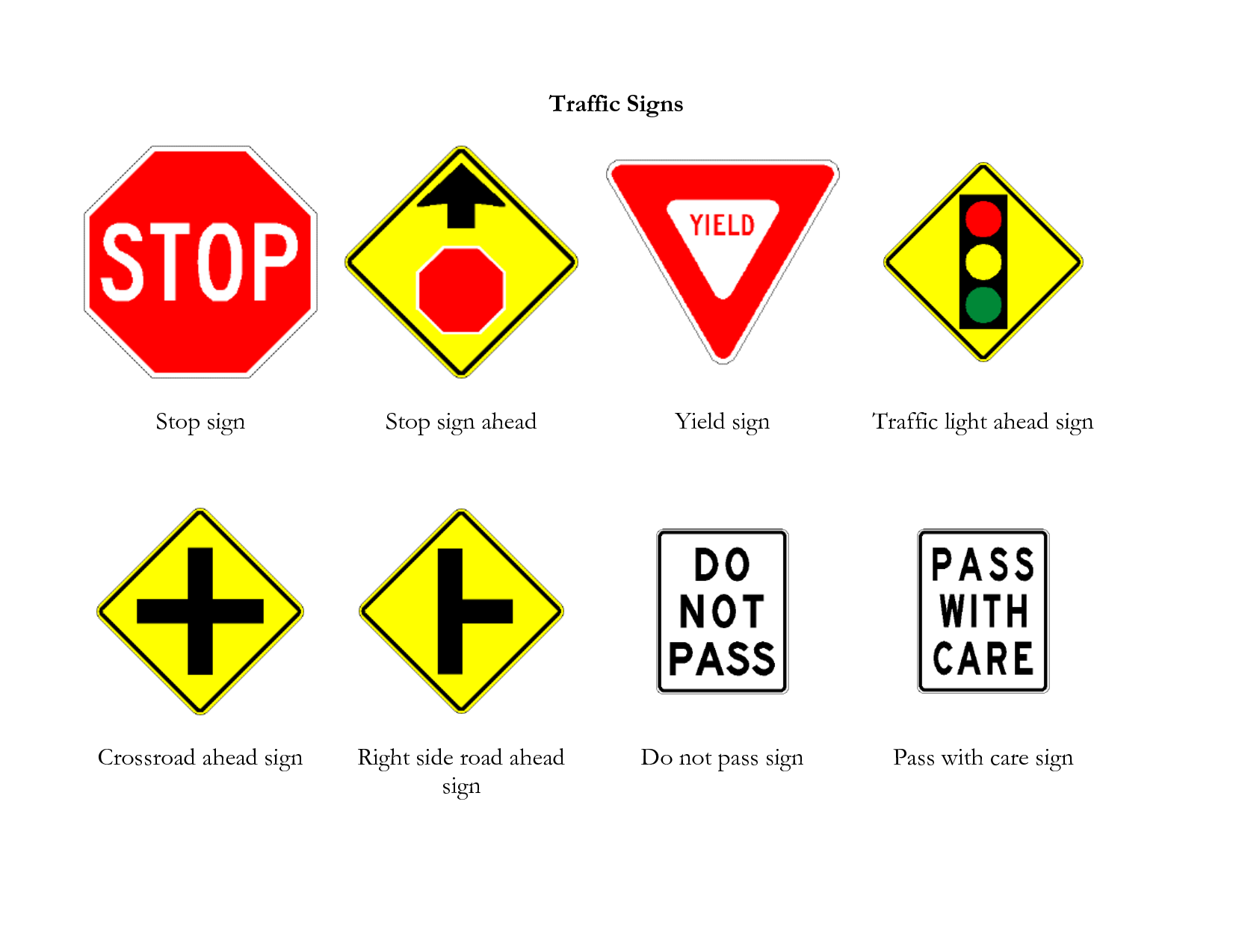 traffic signs and symbols with their meanings Yahoo