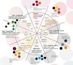 Image result for Feng Shui | Magdalena\'s Harmonious Environments ...