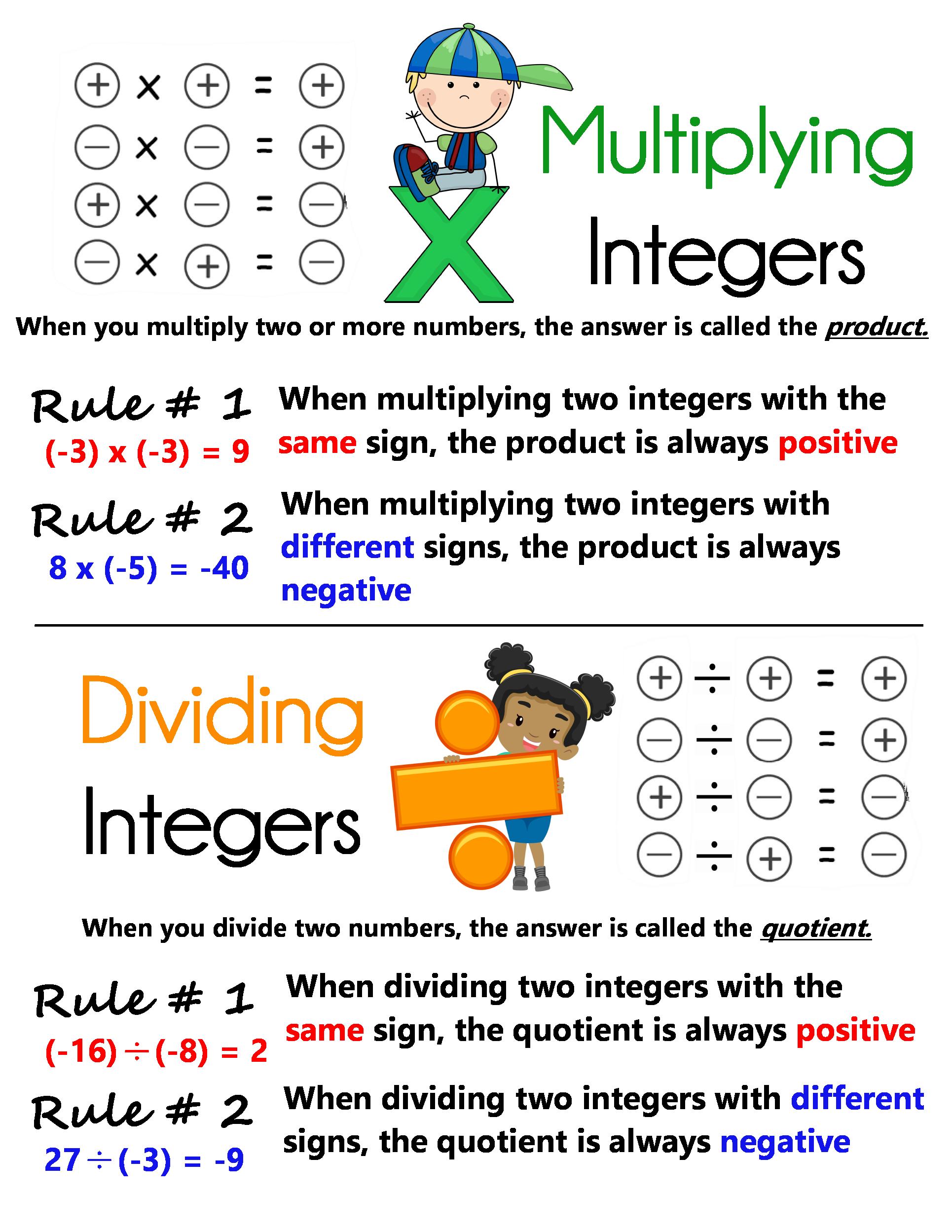 Multiplying Dividing Integers Anchor Chart Jungle Academy In 2021 Teaching Math Elementary Teaching Mathematics Learning Mathematics [ 2497 x 1930 Pixel ]