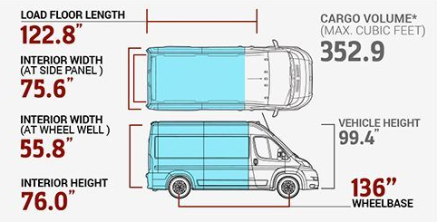 Dimensions Of A Ram Promaster 136 Wb Ram Promaster Van Life