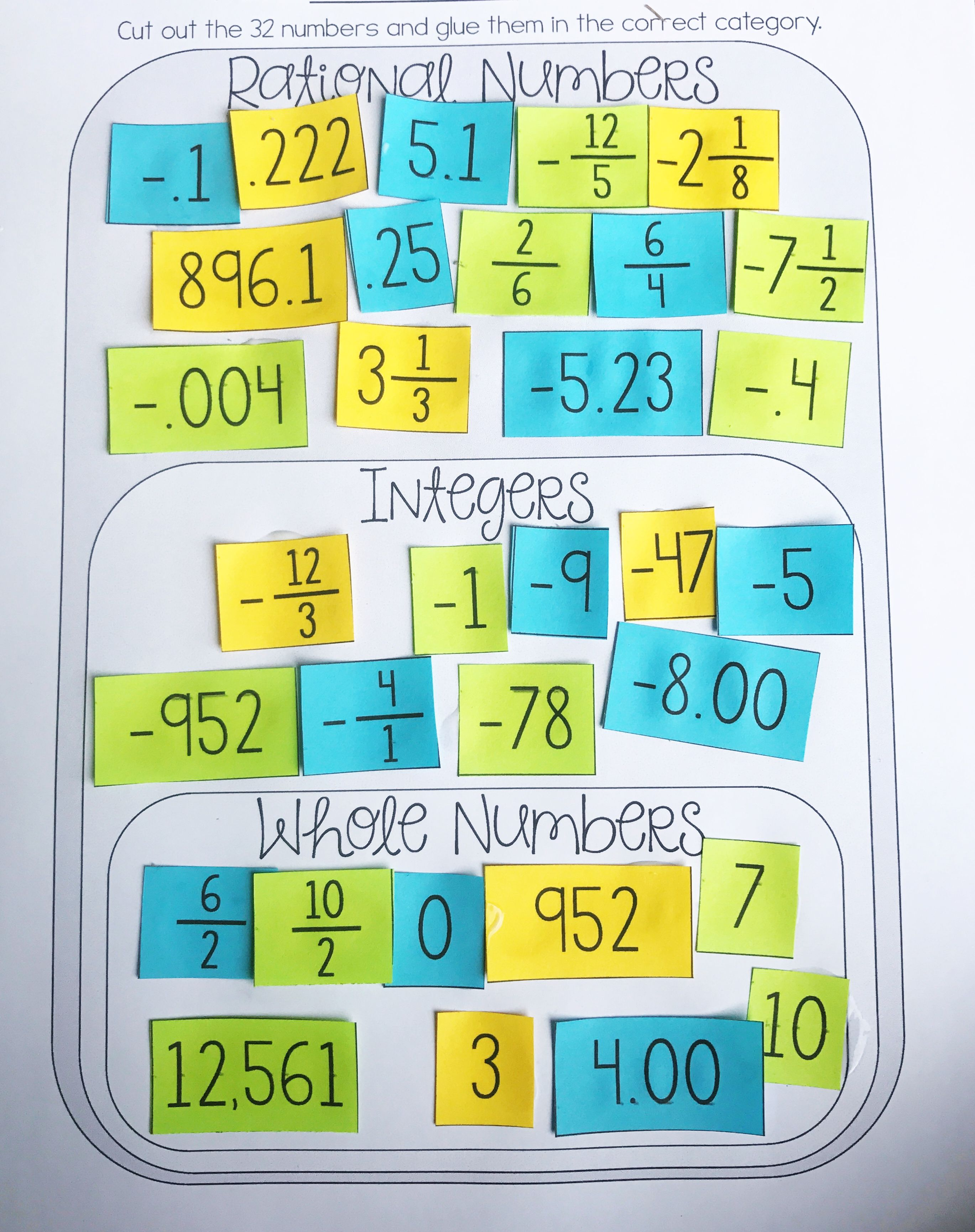 My 7th Grade Math Students Loved This Activity This Was The Perfect Card Sort Activity To Get My 7th Grade Math S Rational Numbers Math Integers Sorting Cards [ 3461 x 2738 Pixel ]