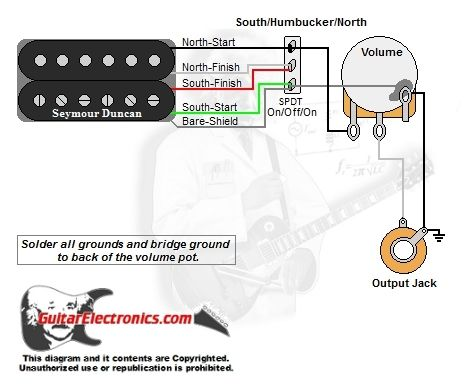 1 Humbucker 1 Volume North Coil Humbucker South Coil Coil Volume South