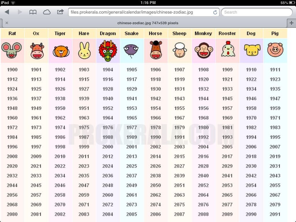 Chinese zodiac years to determine your sign