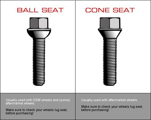 Image result for CONE SEAT BALL SEAT