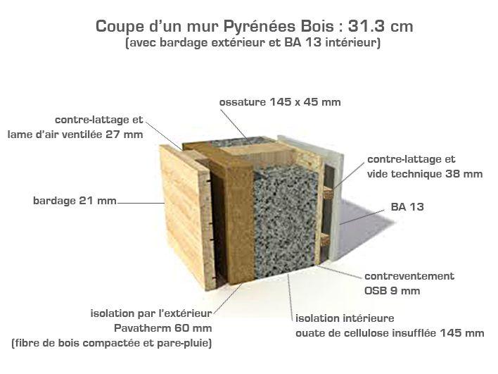 isolation maison ossature bois passive