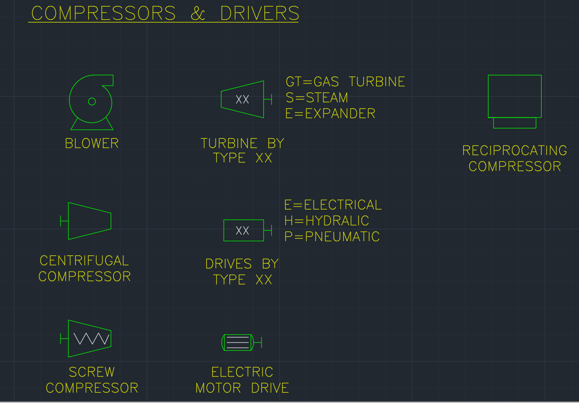 Compressors And Drivers Electric Compressor Centrifugal