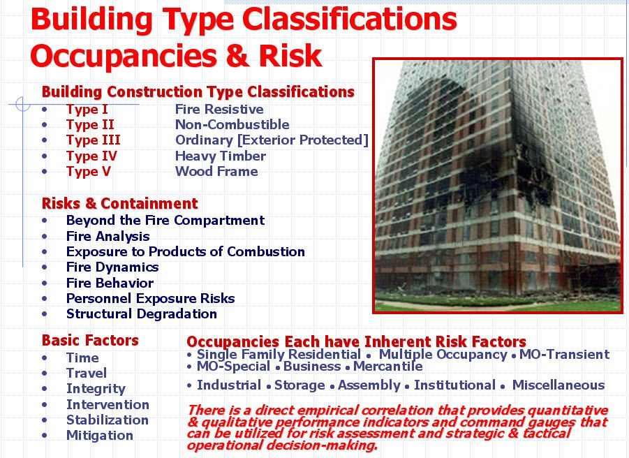 Types Of Building Construction My Firefighter Nation