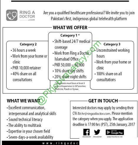 Home based jobs in islamabad pakistan pictures.