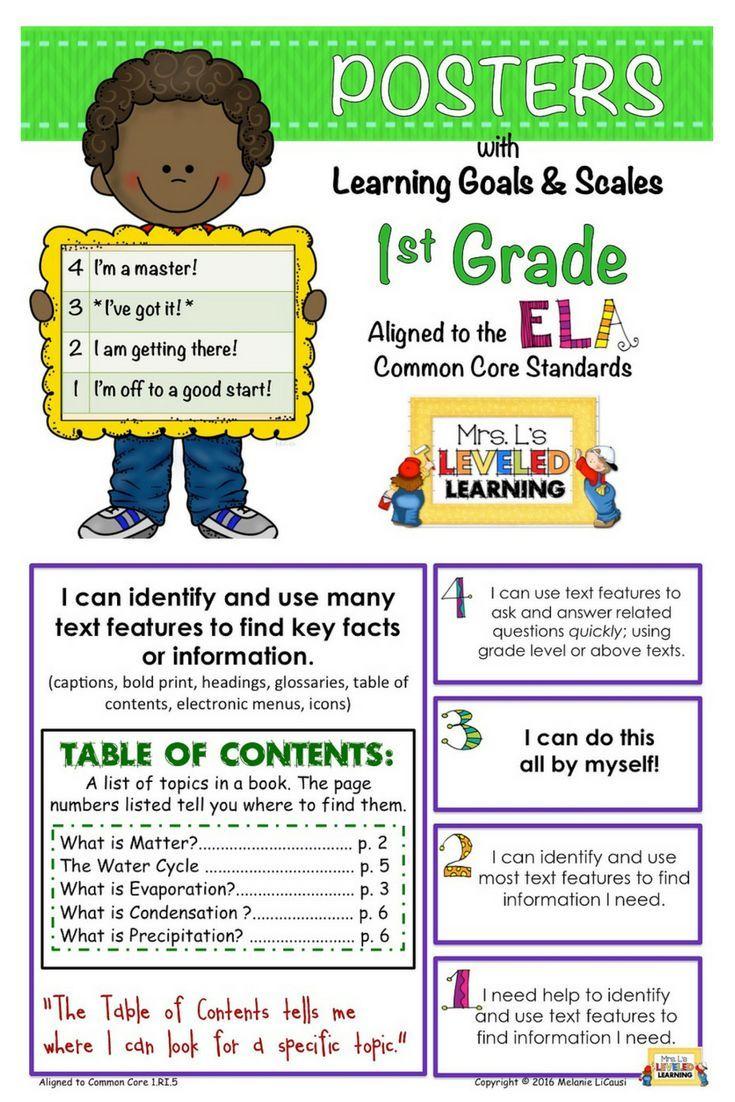 1st Grade Ela Posters 1rl1 2 1ri1 2 With Marzano Scales Free