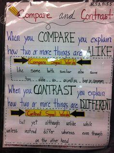 6 Compare And Contrast Essay Topics Essay Topics Writing