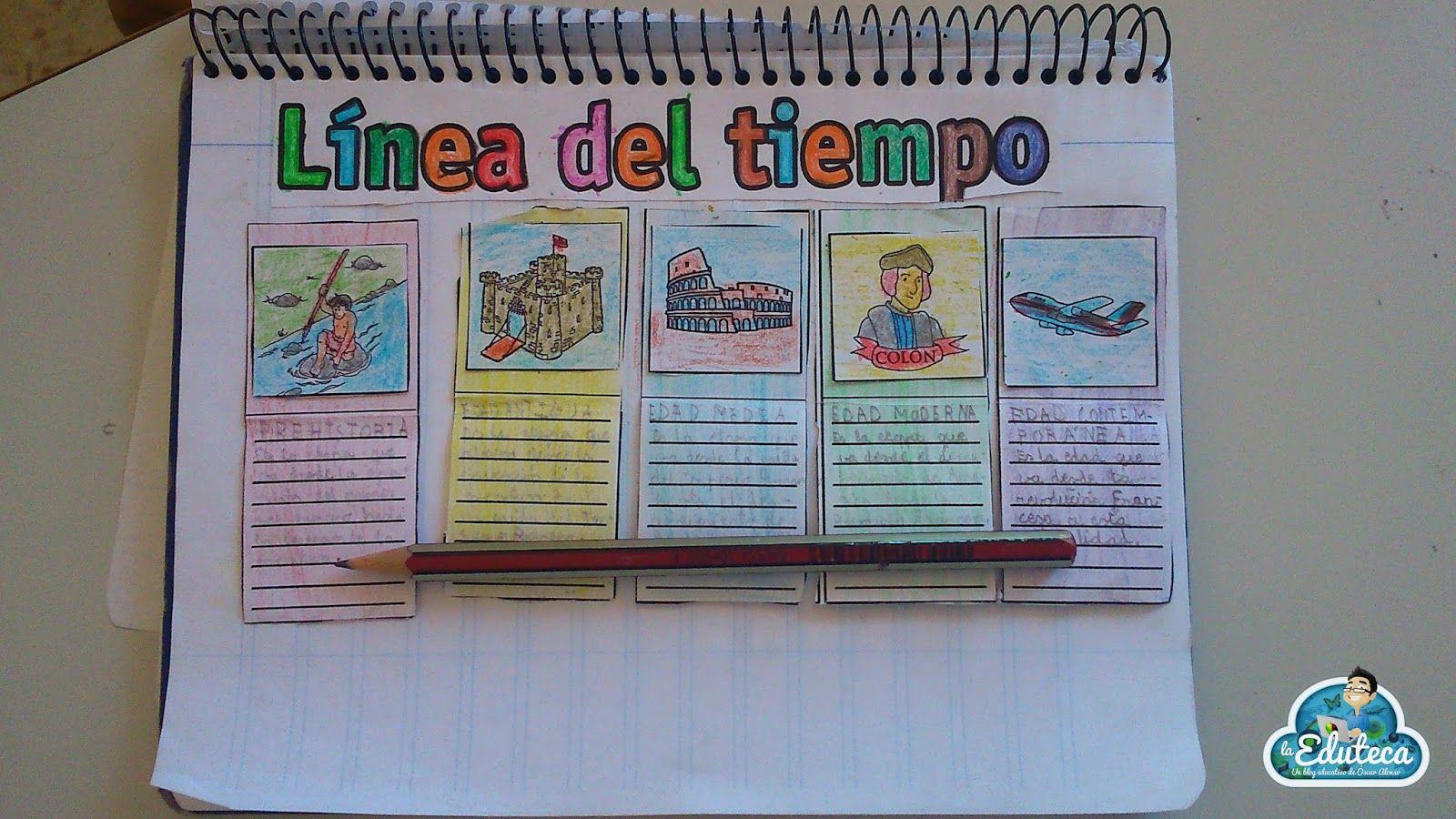 La Eduteca: RECURSOS PRIMARIA | Línea del tiempo etapas de la ...