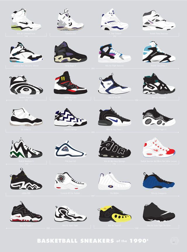 The Coolest Sneakers of the '80s and '90s, Charted is part of Nike shoes - Pop Chart Lab just dropped a graphic compendium of the best sneakers of the past 35 years