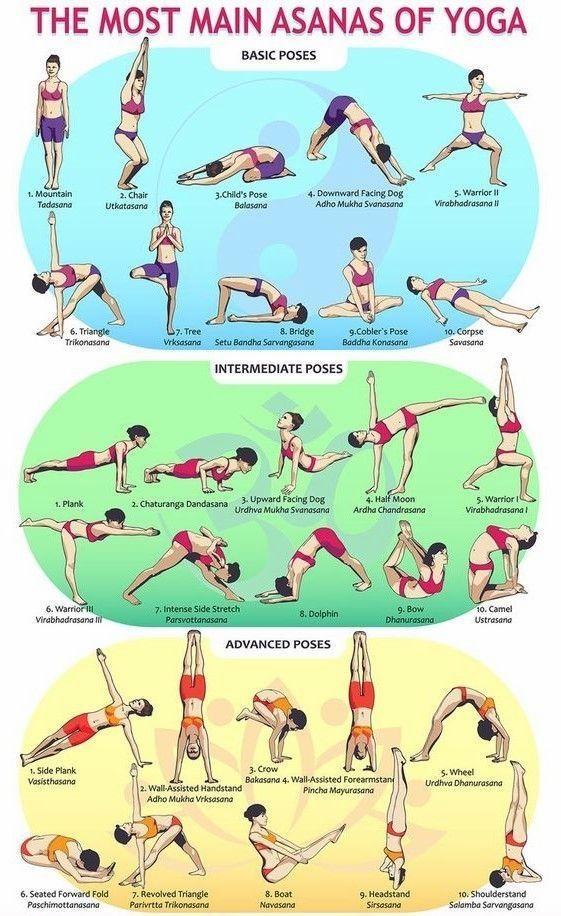 Keeping up with good Yoga Postures | Coach Yoga Ke