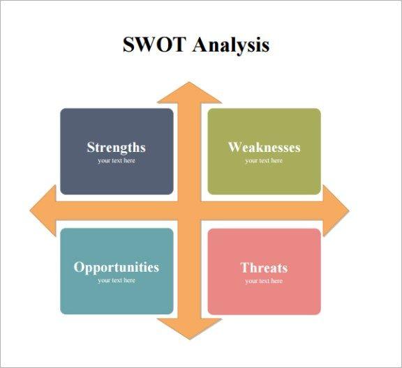 SWOT analysis image 2 Work Pinterest Swot analysis, Template