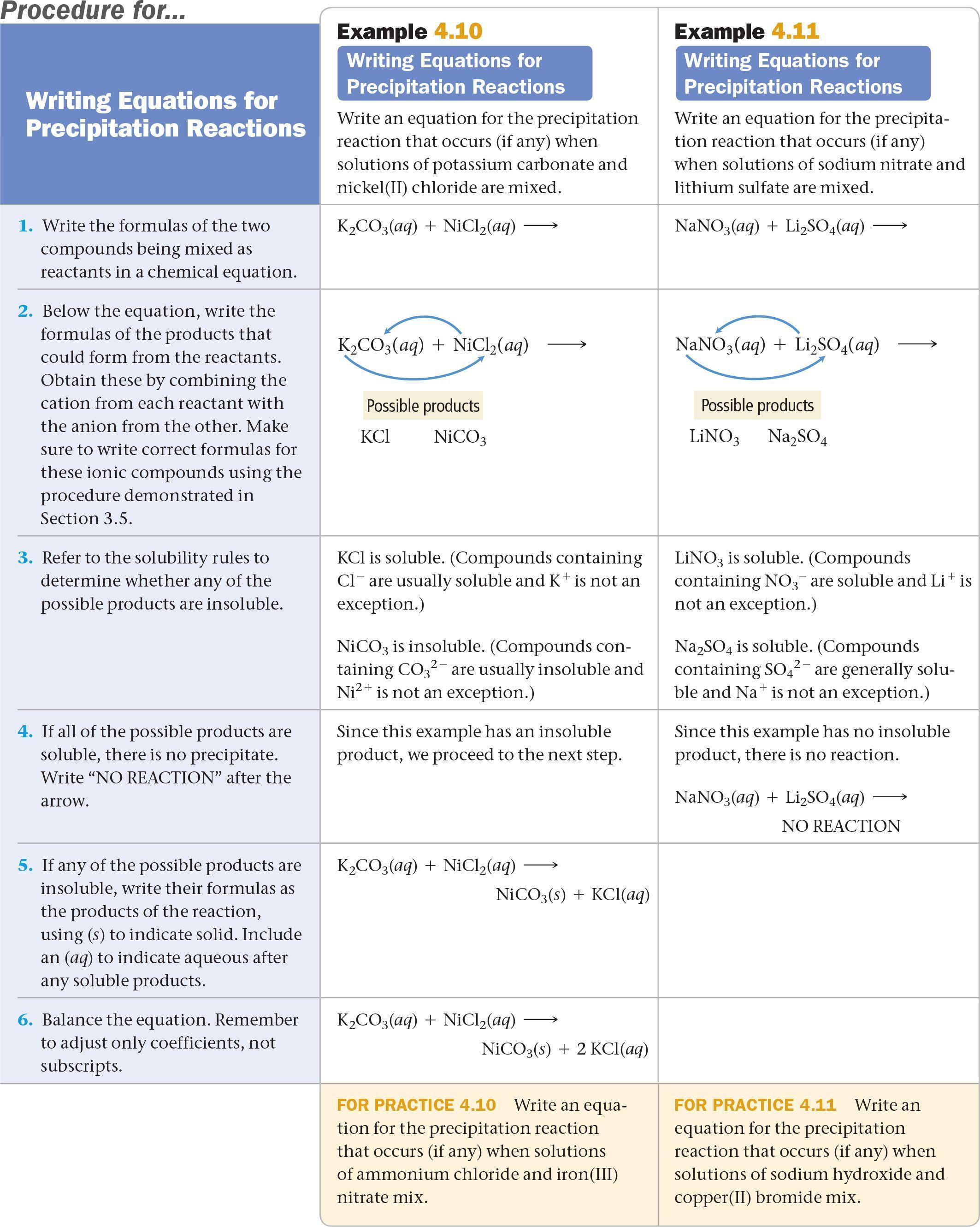 Qualifiedinspirational Chemical Formulas And Equations