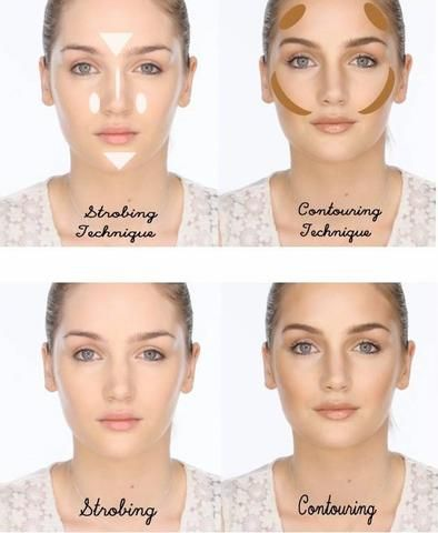 Highlighter Map Where To Apply Highlighter To The Face Strobing Highlighter Luminizing Powder By Mattify Strobing Makeup Contour Makeup Highlighter Makeup