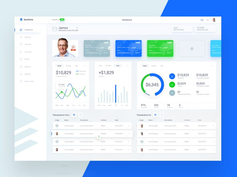 Banking dashboard website pinterest dashboard design for Banking dashboard templates