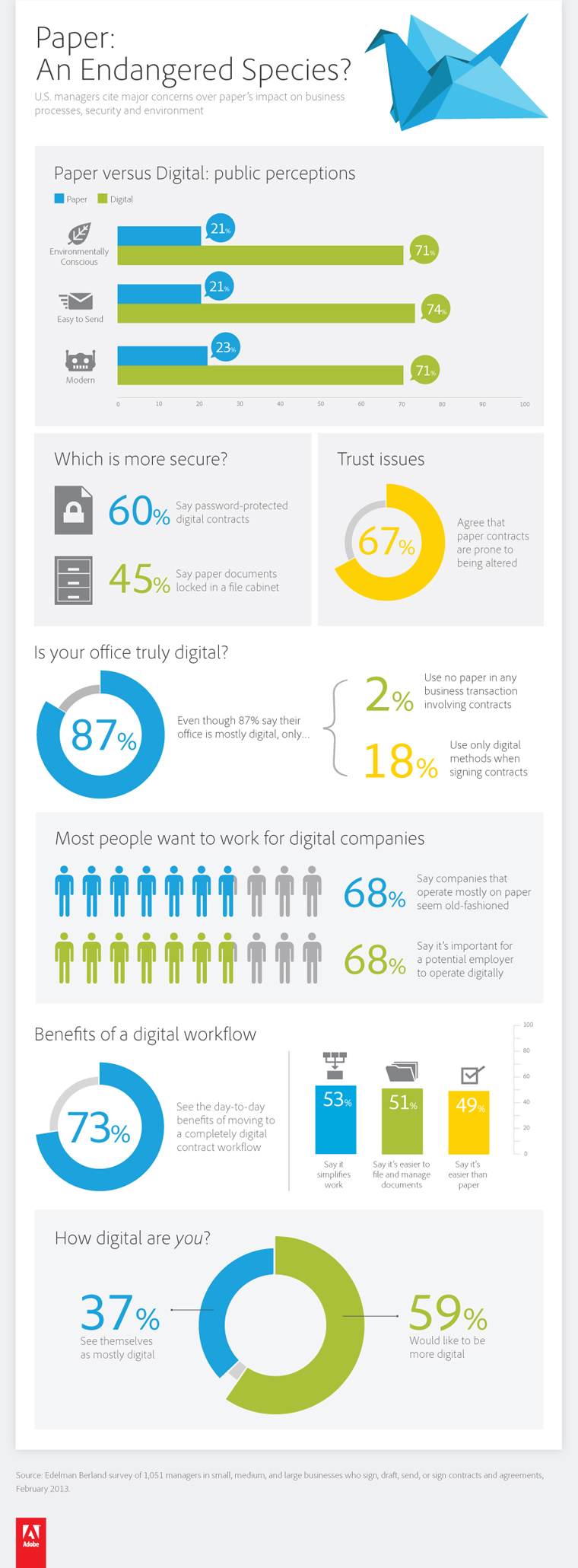 paperless infographic - Google Search