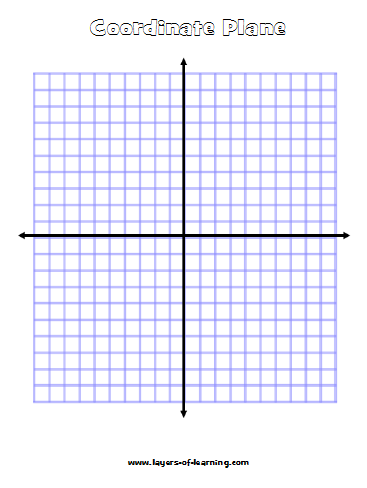 Printable Coordinate Planes Layers Of Learning Coordinate Plane Coordinate Graphing Coordinate Plane Worksheets