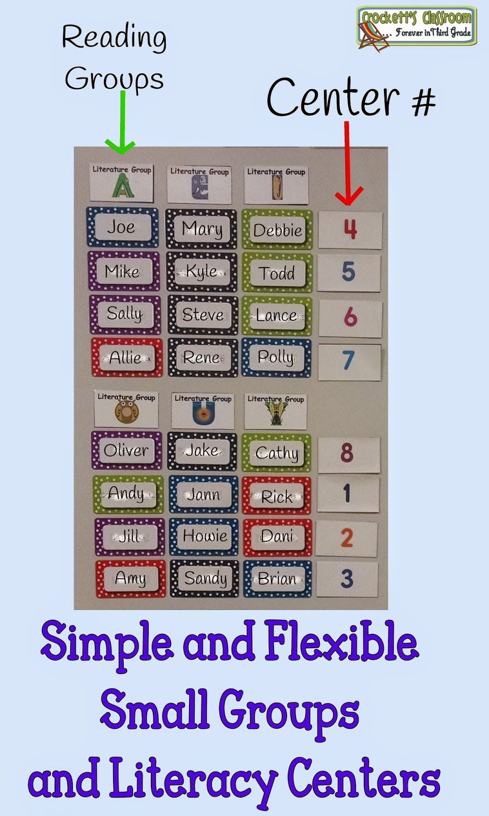 Pin On First Grade Classroom Reading activities for grade centers