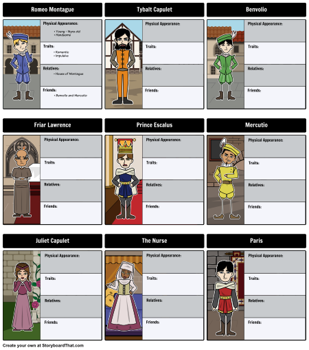 Romeo and Juliet - Character Map | Cool tools for online school ...