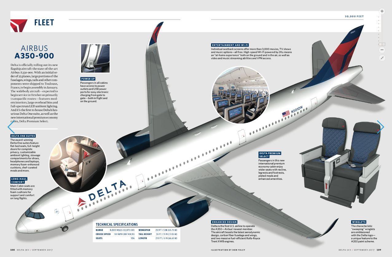 Delta Airbus A350-900 cutaway diagram | Delta Air Lines