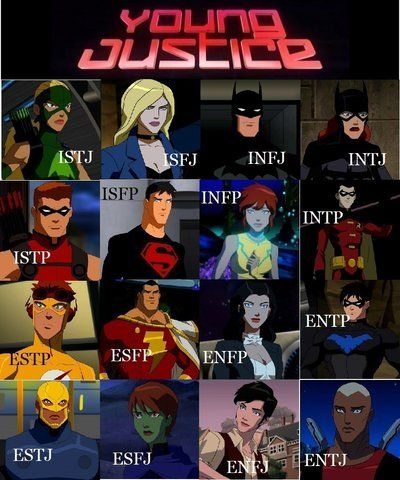 Young Justice Mbti Chart Mbti Charts Mbti Young Justice