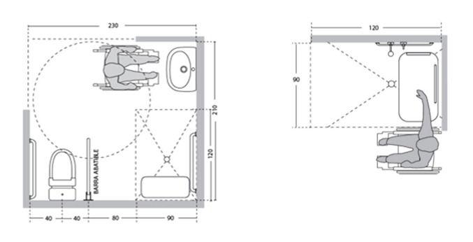 Galería de Guía de artefactos para diseñar baños de ...