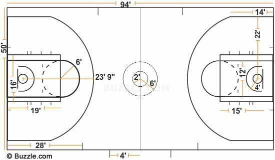 The Exact Measurements Of A Basketball Court That You Should Know Basketball Court Measurements Outdoor Basketball Court Indoor Basketball Court
