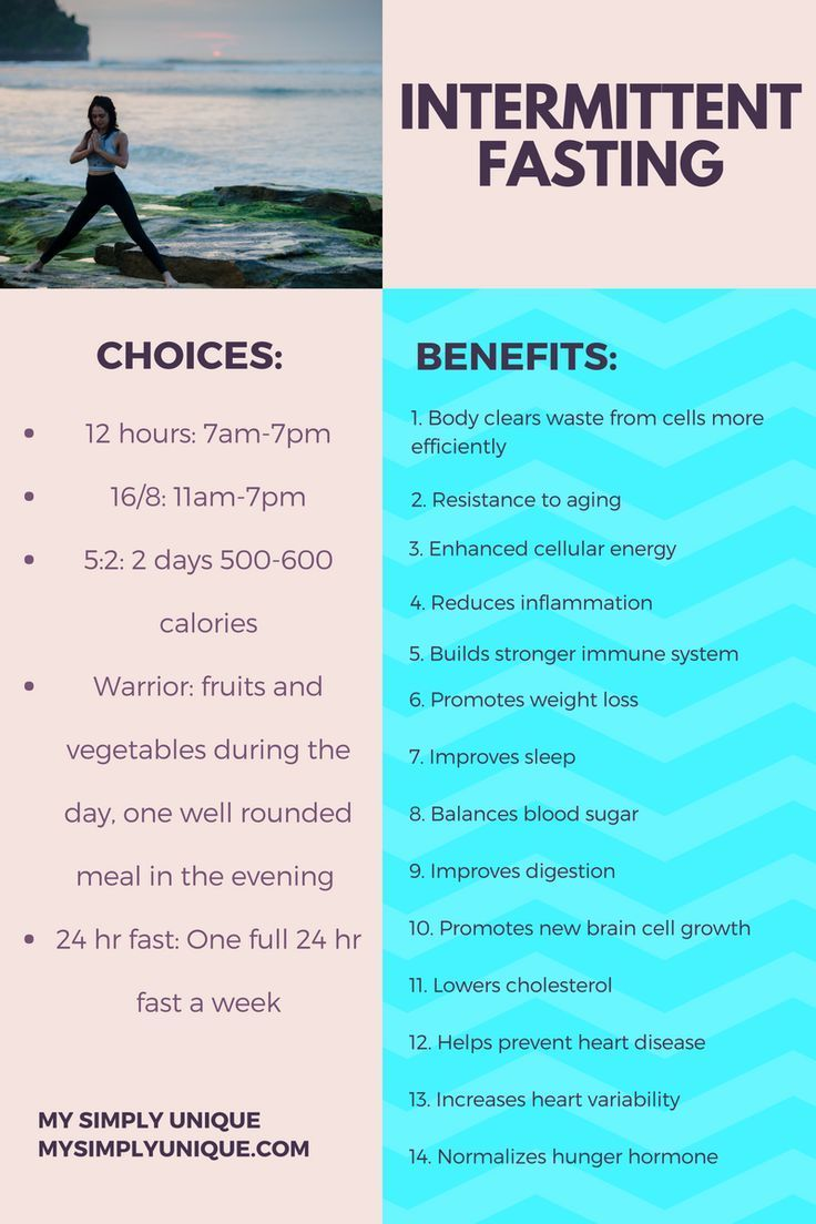Intermittent Fasting — Learn the choices and the benefits! Join us at My Simply Unique to learn more...
